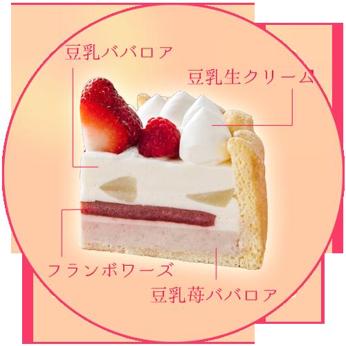 ひなまつりケーキ断面のコピー
